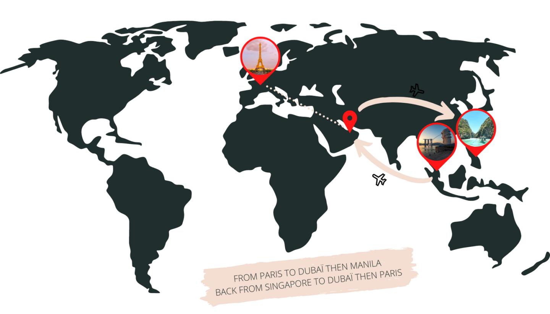 map itinerary